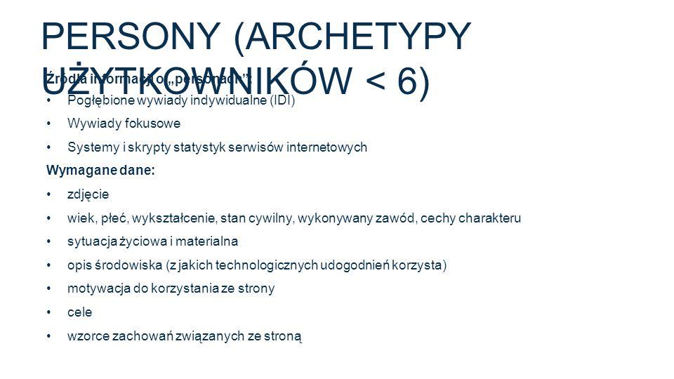 Persony (archetypy użytkowników < 6)