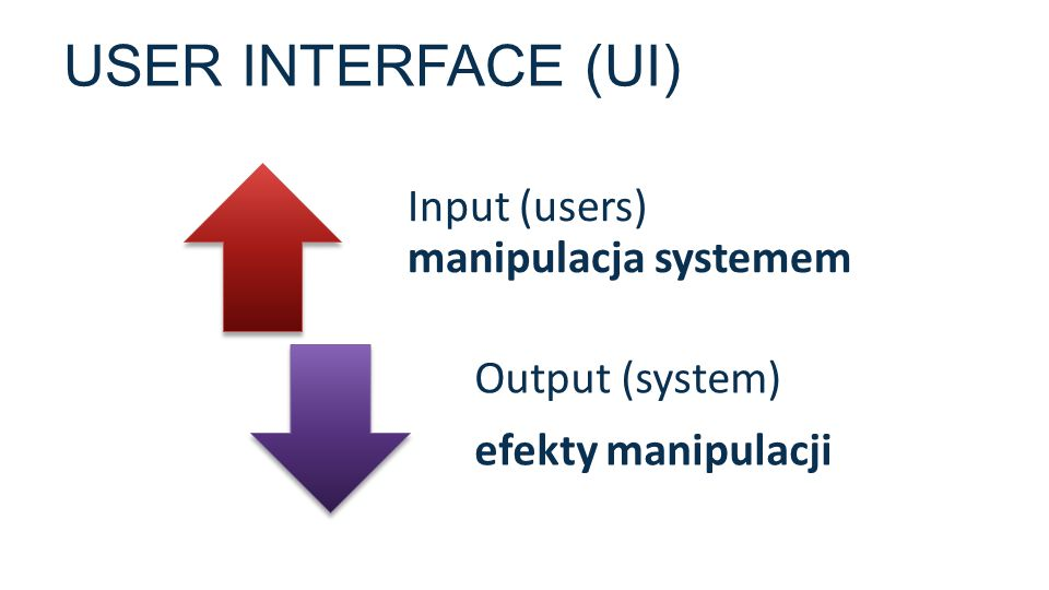 USER INTERFACE (UI) Input (users) manipulacja systemem Output (system)