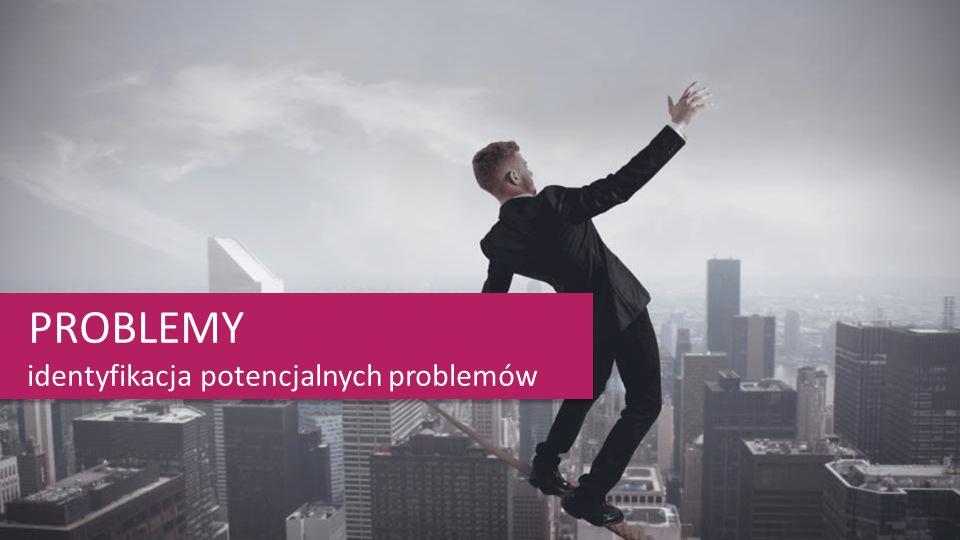 PROBLEMY identyfikacja potencjalnych problemów