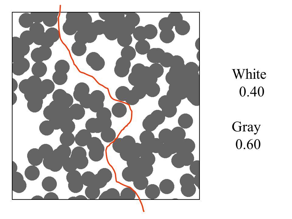 White 0.40 Gray 0.60
