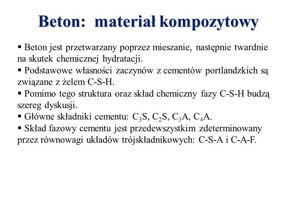 Beton: materiał kompozytowy