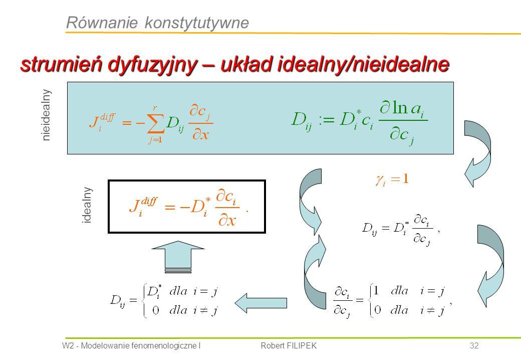 strumień dyfuzyjny – układ idealny/nieidealne