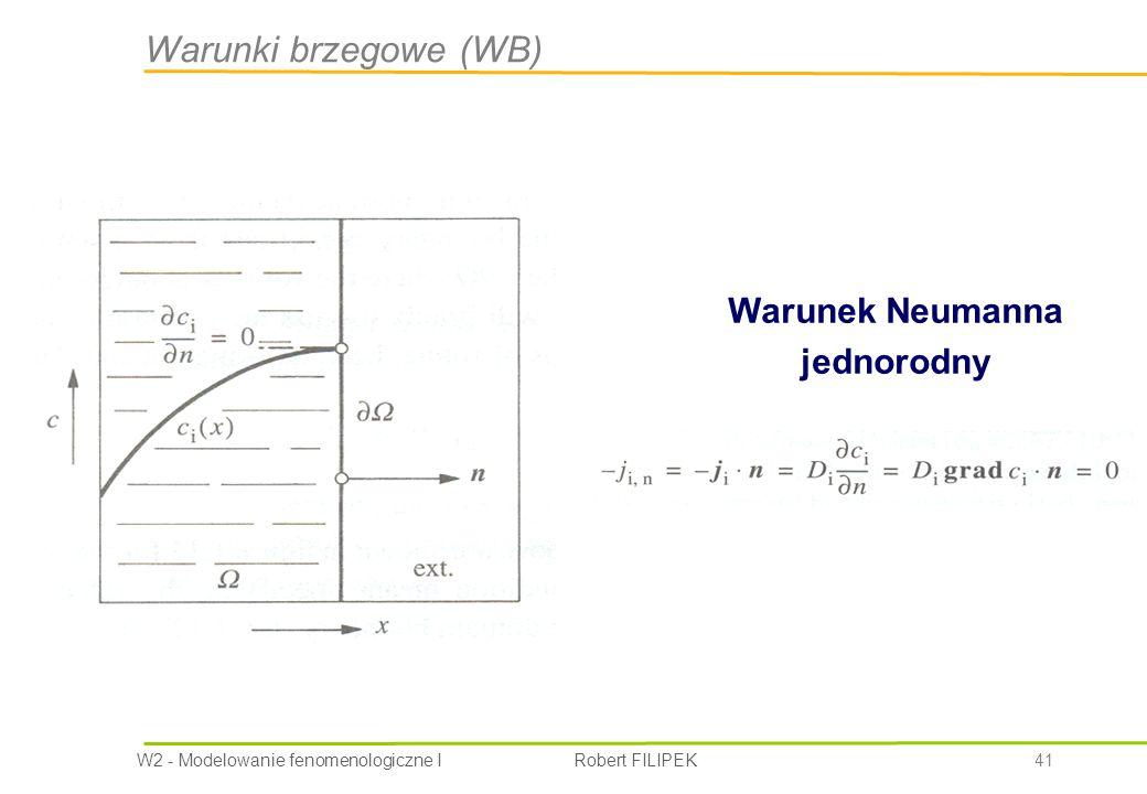 Warunki brzegowe (WB) Warunek Neumanna jednorodny