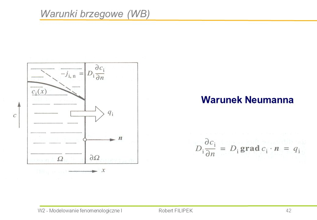 Warunki brzegowe (WB) Warunek Neumanna