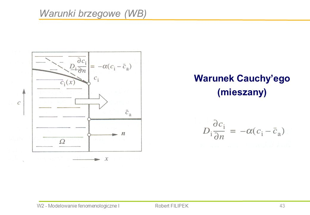Warunki brzegowe (WB) Warunek Cauchy'ego (mieszany)