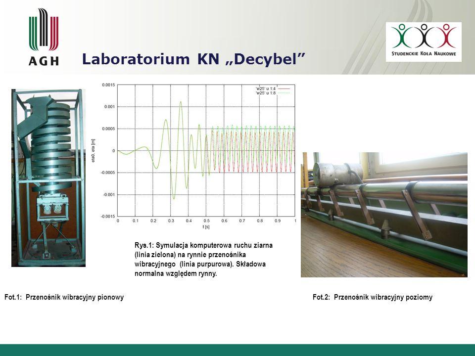 "Laboratorium KN ""Decybel"