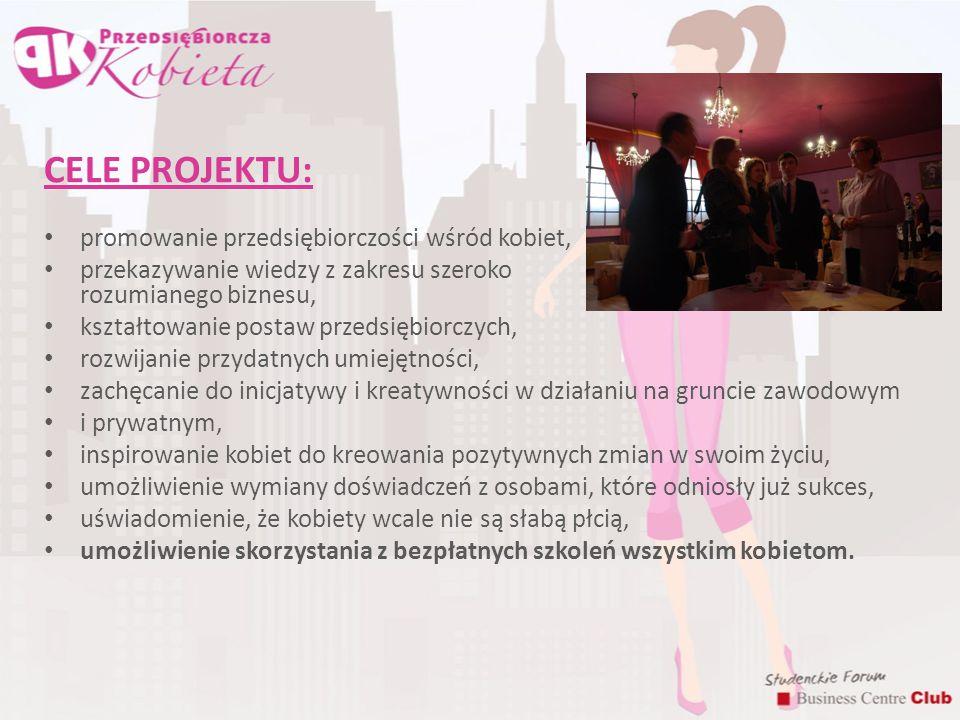 CELE PROJEKTU: promowanie przedsiębiorczości wśród kobiet,