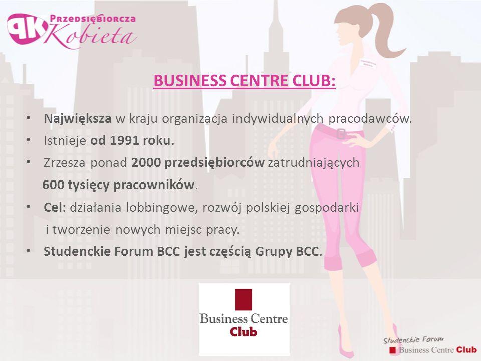 BUSINESS CENTRE CLUB: Największa w kraju organizacja indywidualnych pracodawców. Istnieje od 1991 roku.