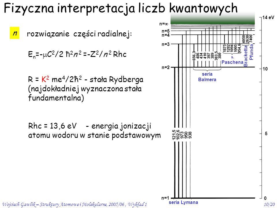 Fizyczna interpretacja liczb kwantowych