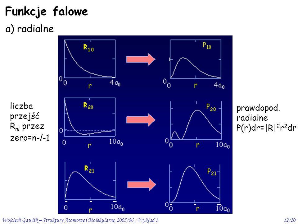 Funkcje falowe a) radialne liczba przejść Rnl przez zero=n-l-1