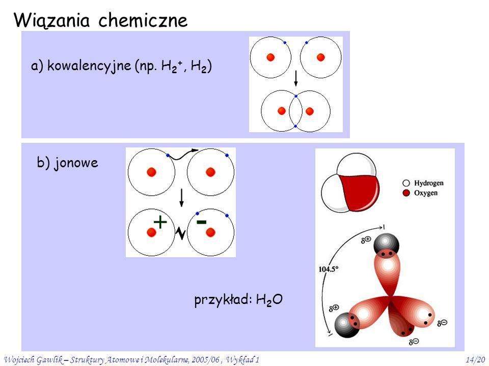 Wiązania chemiczne a) kowalencyjne (np. H2+, H2) b) jonowe
