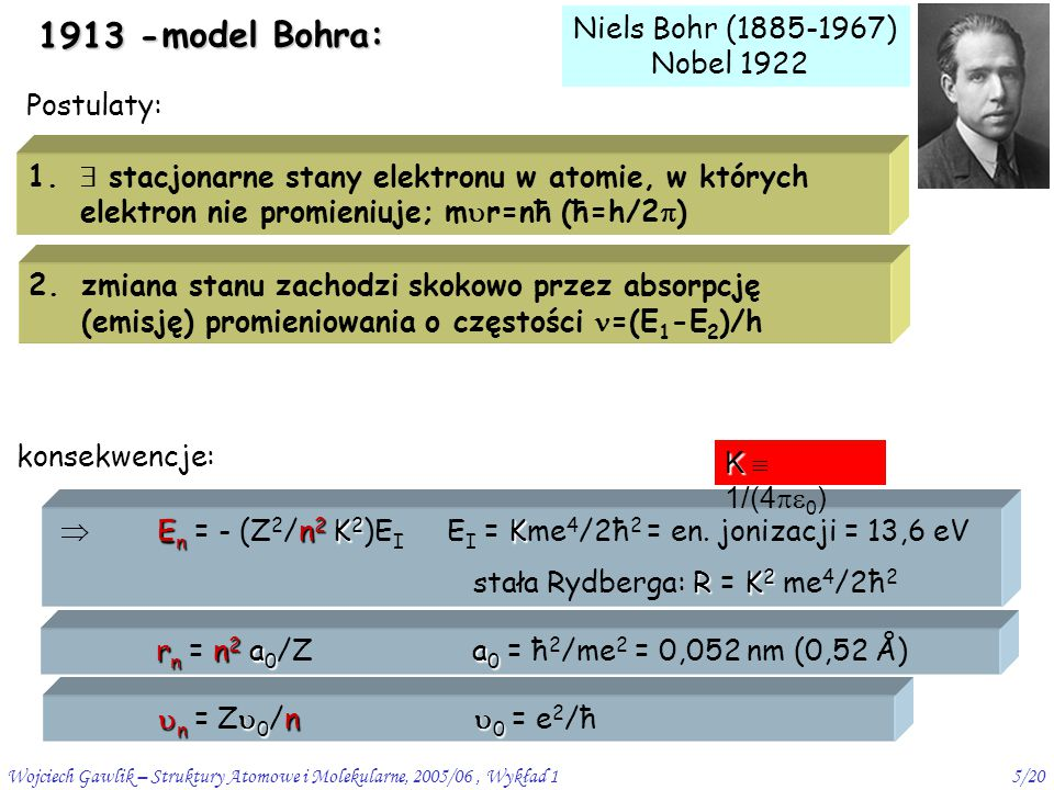 1913 - model Bohra: Niels Bohr (1885-1967) Nobel 1922 Postulaty: