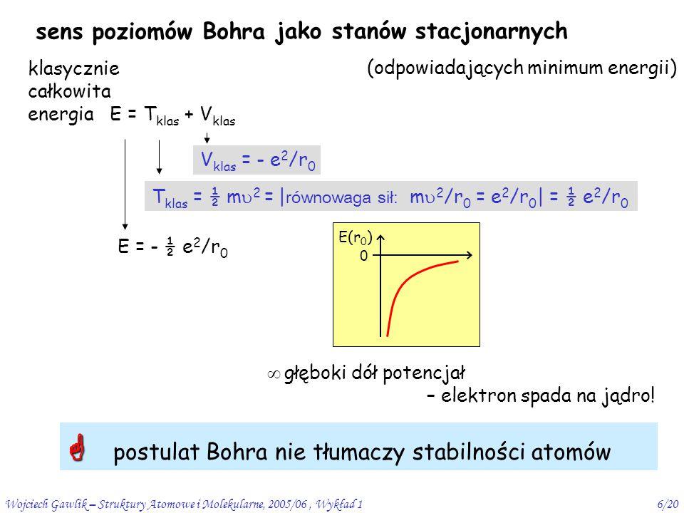 postulat Bohra nie tłumaczy stabilności atomów