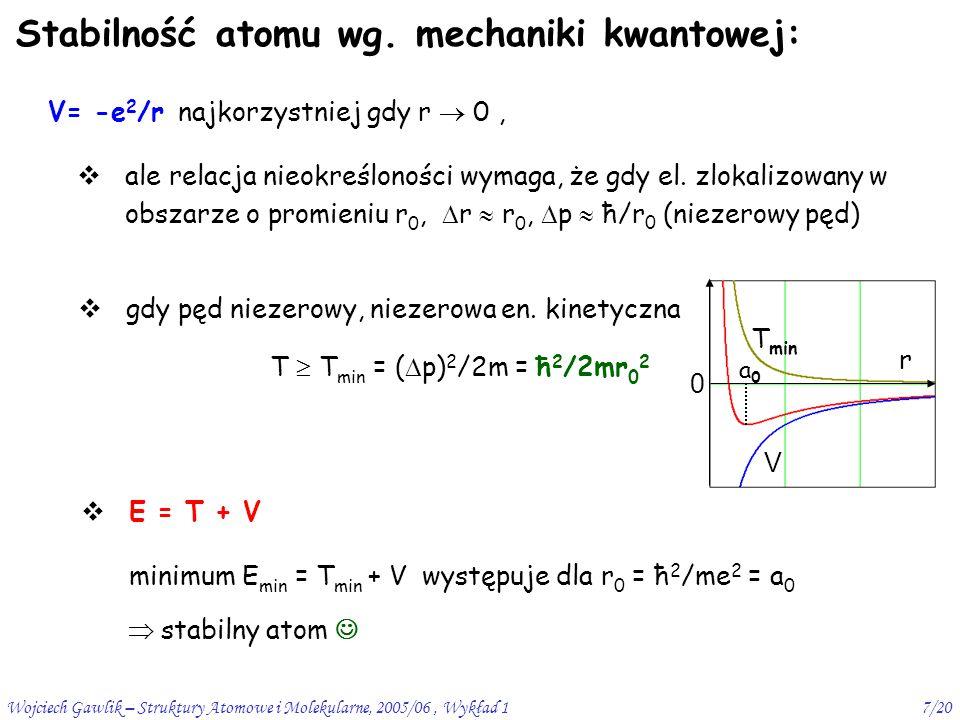 Stabilność atomu wg. mechaniki kwantowej: