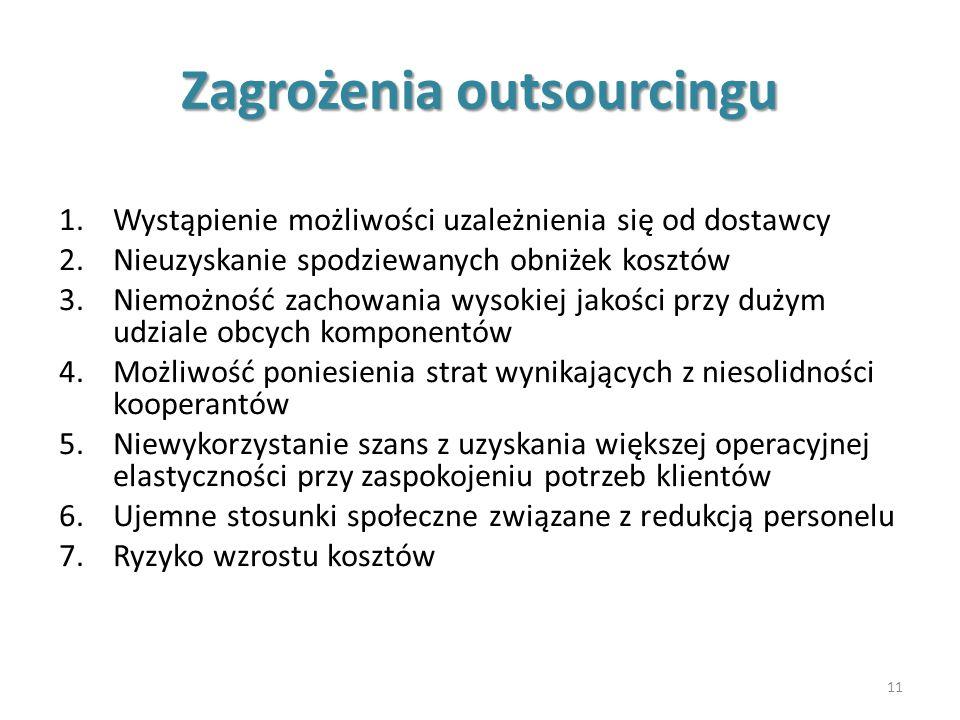 Zagrożenia outsourcingu