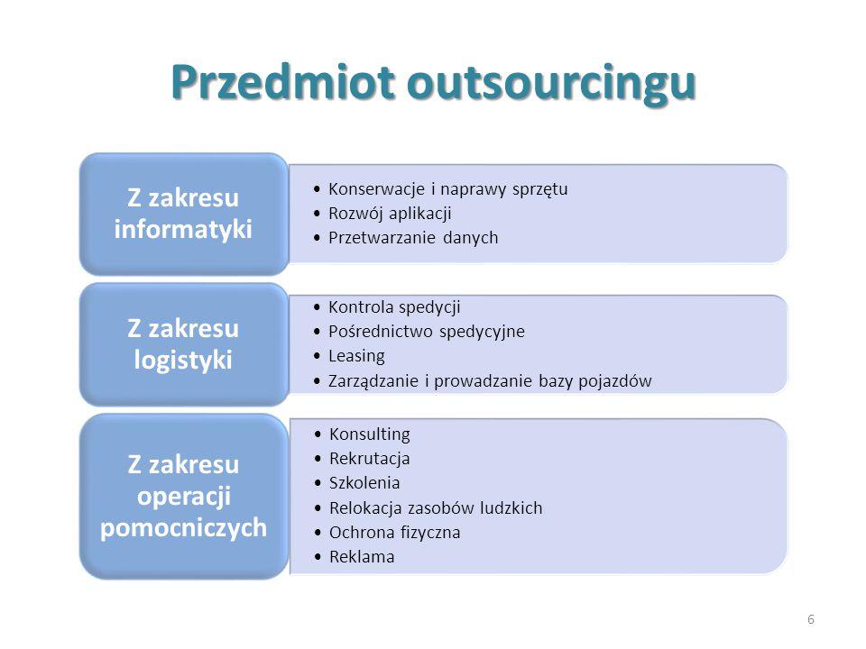 Przedmiot outsourcingu