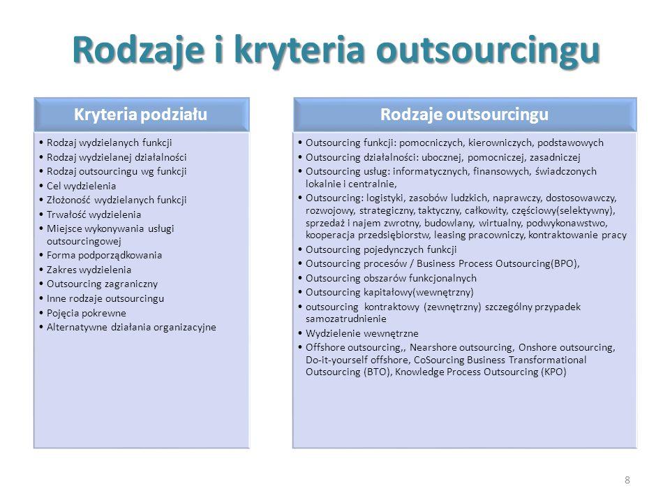 Rodzaje i kryteria outsourcingu