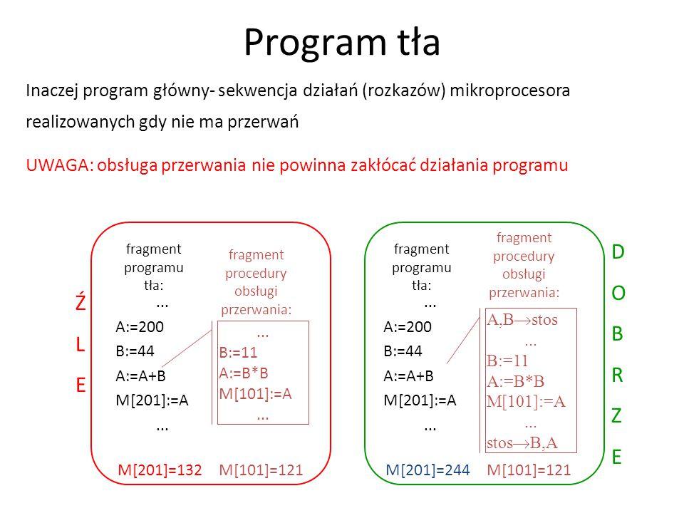 Program tła Inaczej program główny- sekwencja działań (rozkazów) mikroprocesora realizowanych gdy nie ma przerwań.