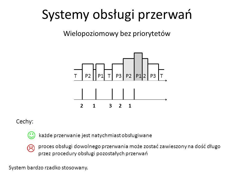 Systemy obsługi przerwań
