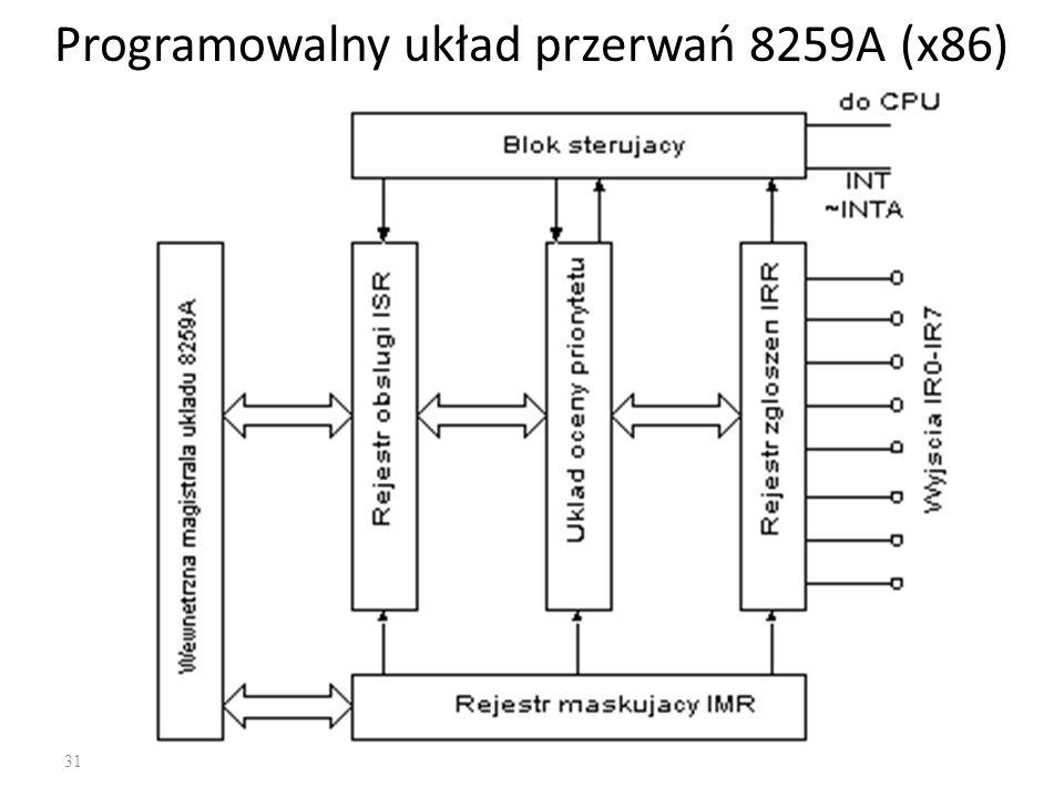 Programowalny układ przerwań 8259A (x86)
