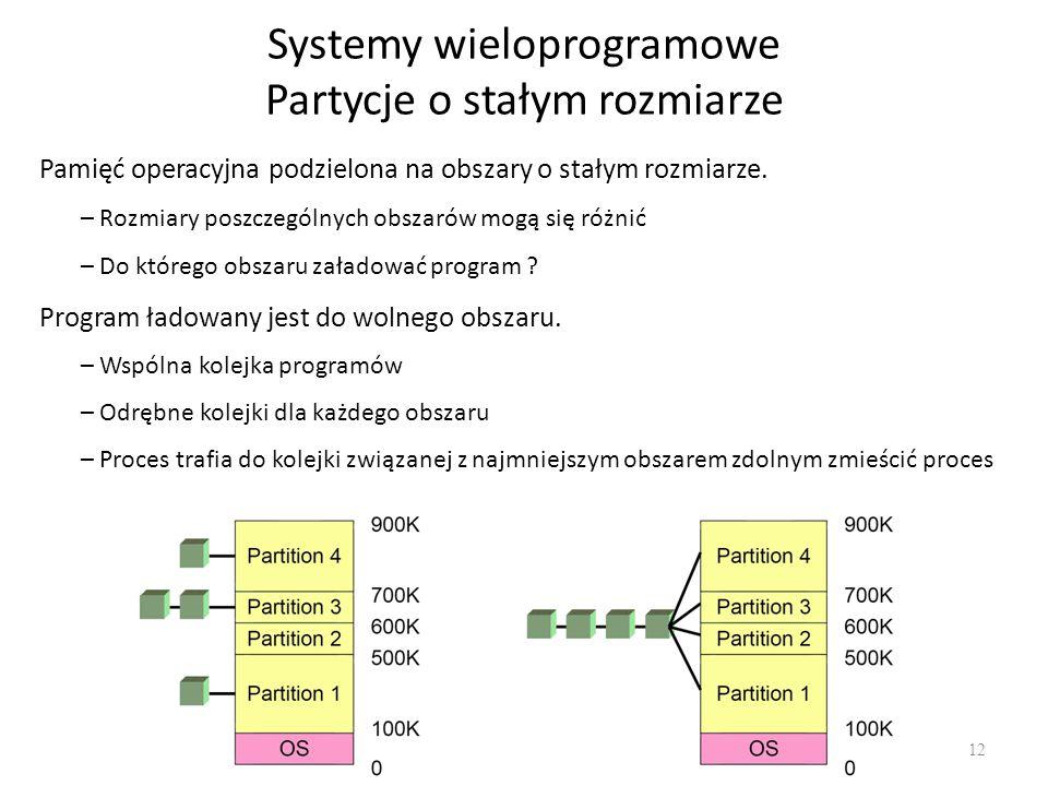 Systemy wieloprogramowe Partycje o stałym rozmiarze
