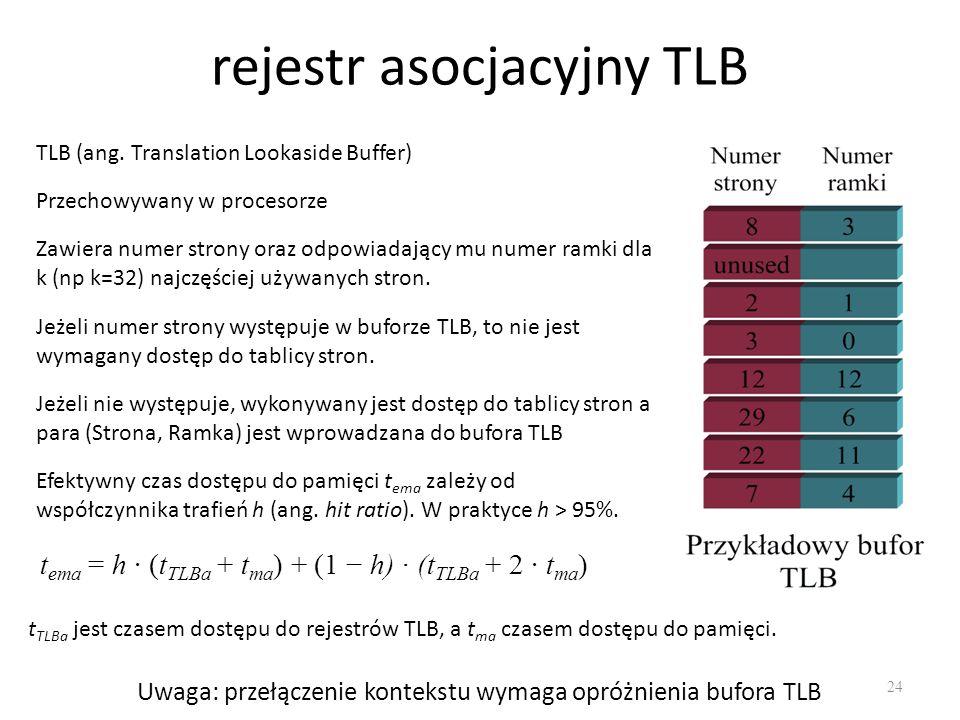 rejestr asocjacyjny TLB