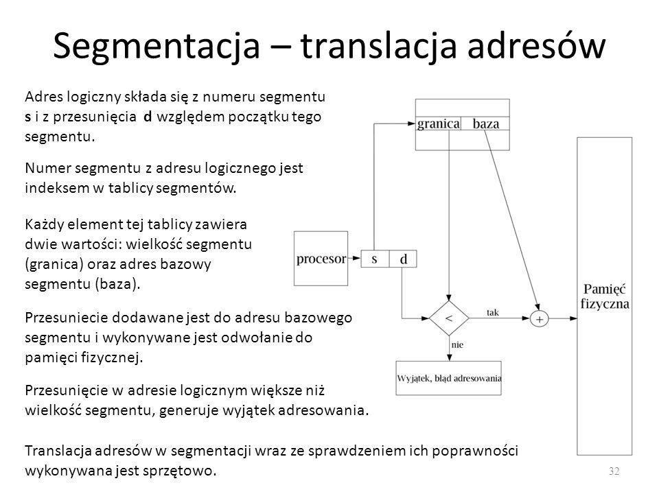 Segmentacja – translacja adresów
