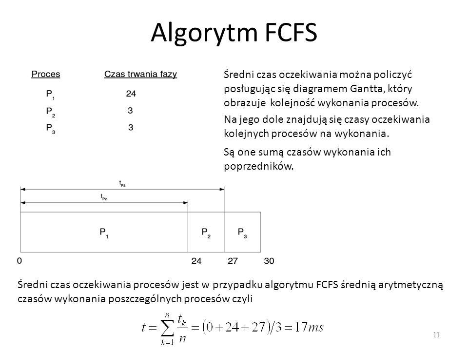 Algorytm FCFS Średni czas oczekiwania można policzyć posługując się diagramem Gantta, który obrazuje kolejność wykonania procesów.