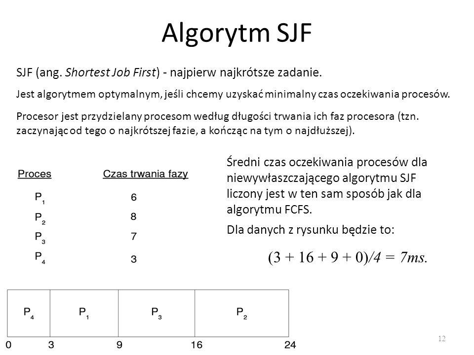 Algorytm SJF (3 + 16 + 9 + 0)/4 = 7ms.