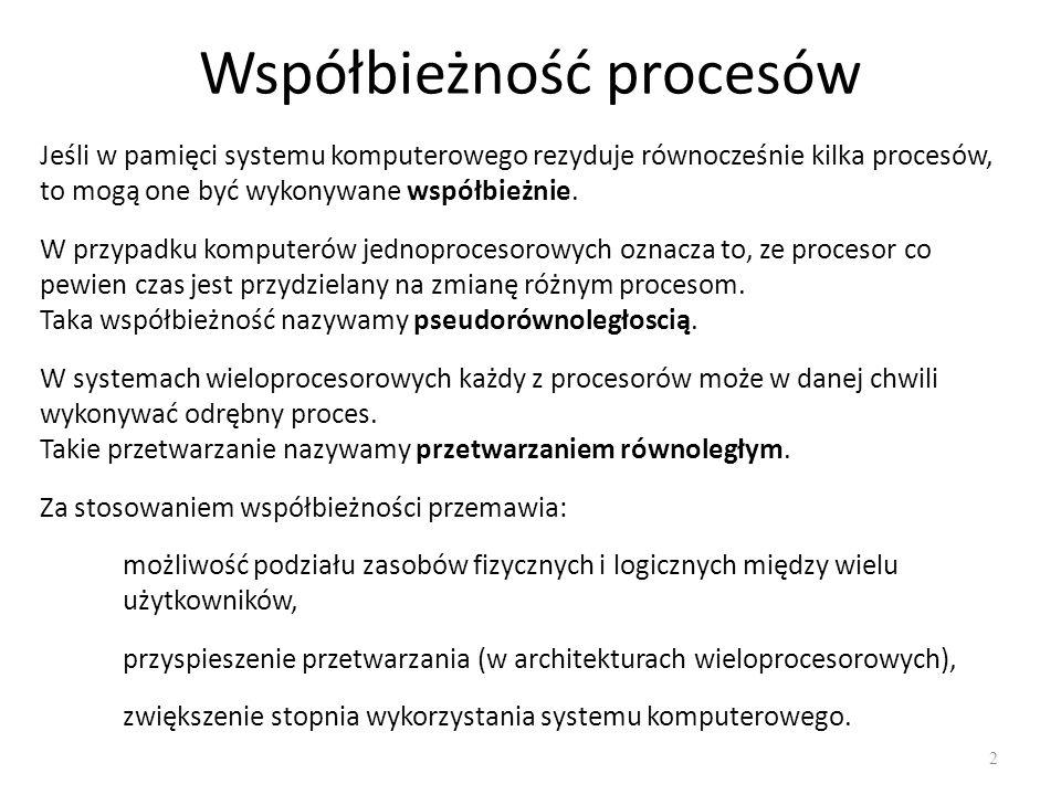 Współbieżność procesów
