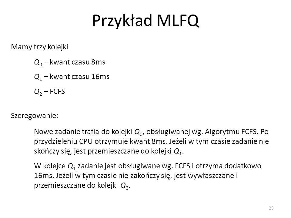 Przykład MLFQ Mamy trzy kolejki Q0 – kwant czasu 8ms