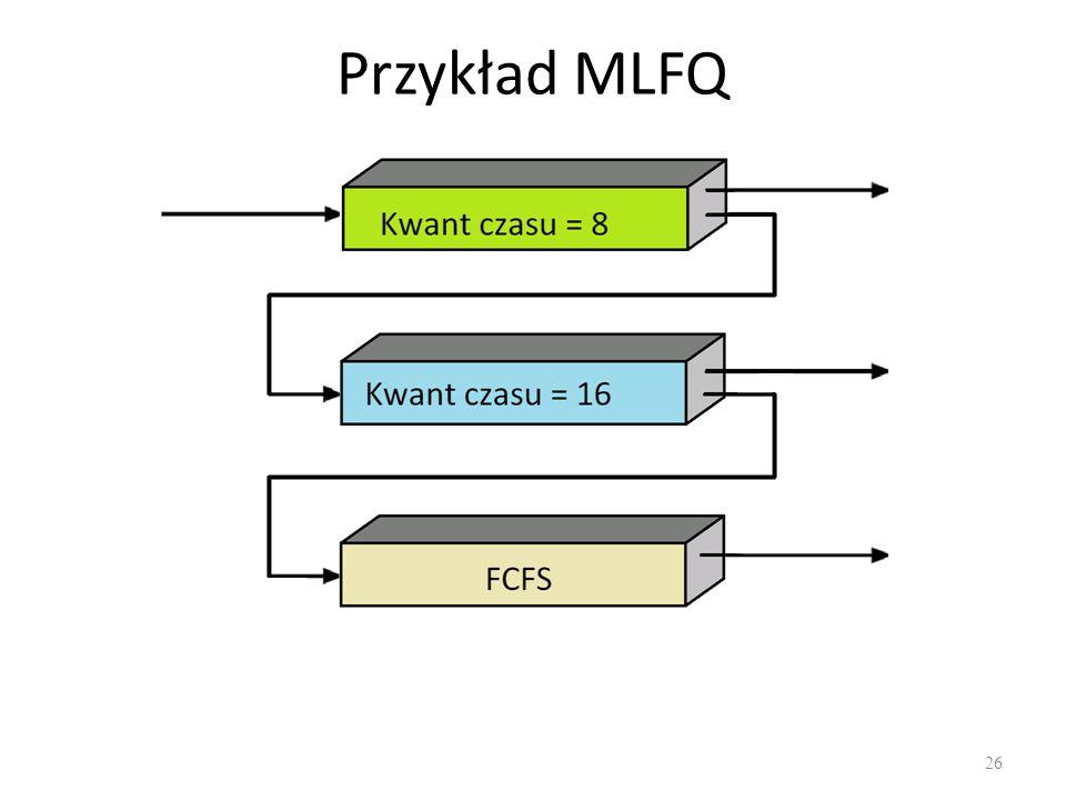 Przykład MLFQ