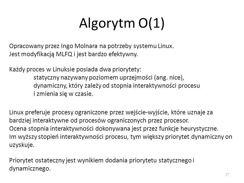 Algorytm O(1) Opracowany przez Ingo Molnara na potrzeby systemu Linux.