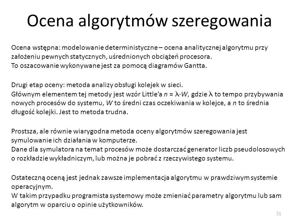 Ocena algorytmów szeregowania