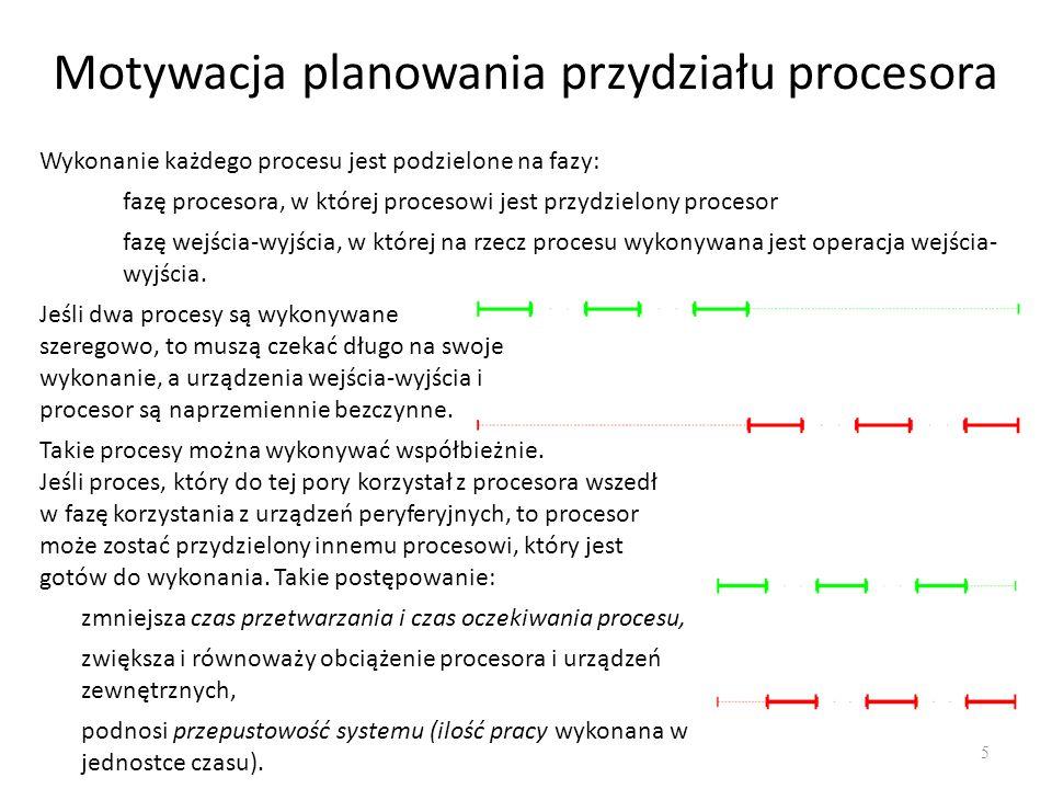 Motywacja planowania przydziału procesora