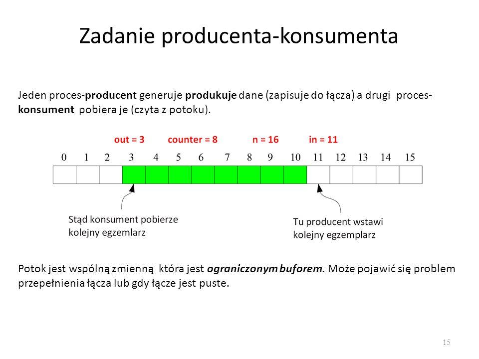 Zadanie producenta-konsumenta