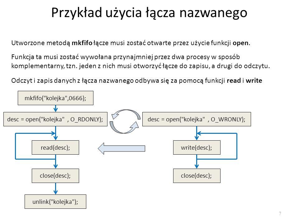 Przykład użycia łącza nazwanego