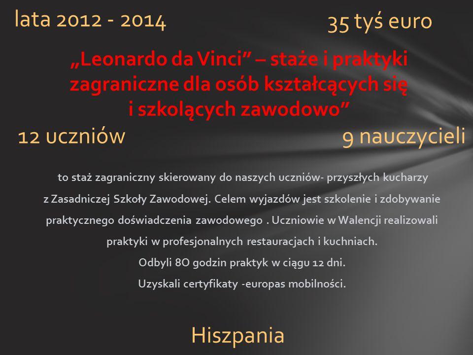 lata 2012 - 2014 35 tyś euro 12 uczniów 9 nauczycieli Hiszpania