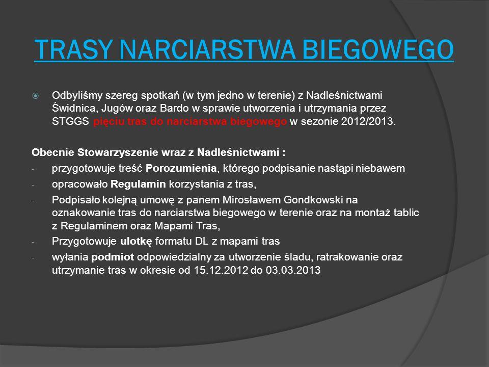 TRASY NARCIARSTWA BIEGOWEGO