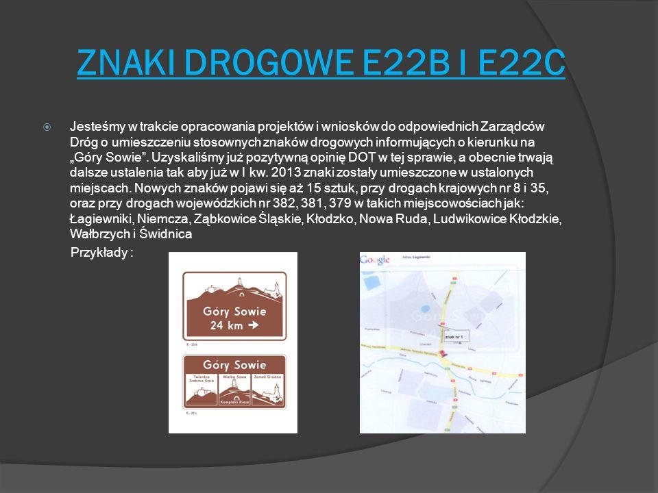 ZNAKI DROGOWE E22B I E22C