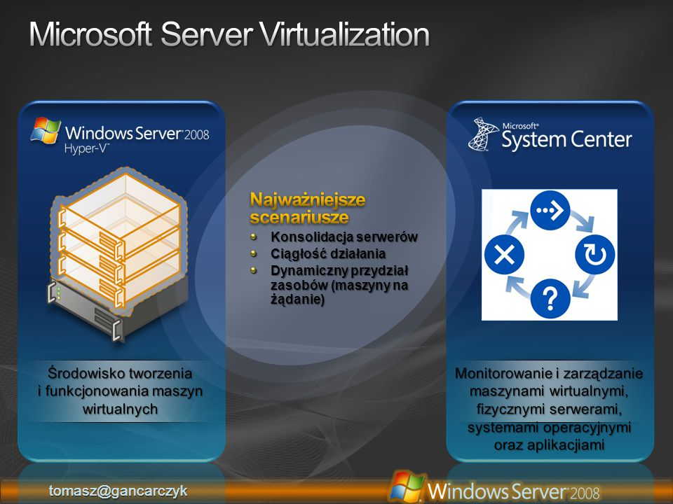 Microsoft Server Virtualization