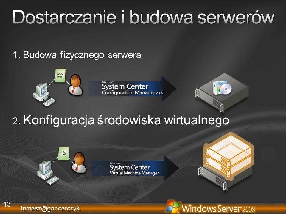 Dostarczanie i budowa serwerów