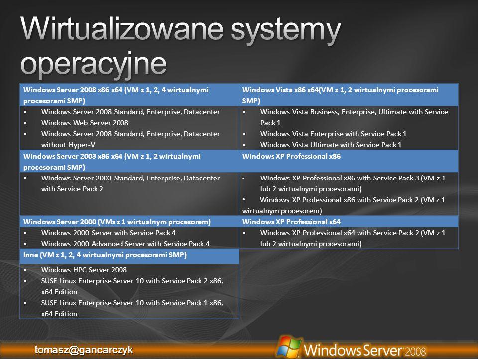 Wirtualizowane systemy operacyjne