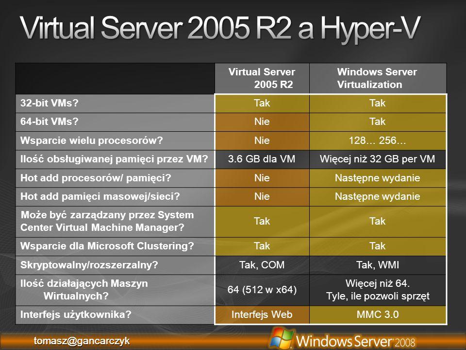Virtual Server 2005 R2 a Hyper-V