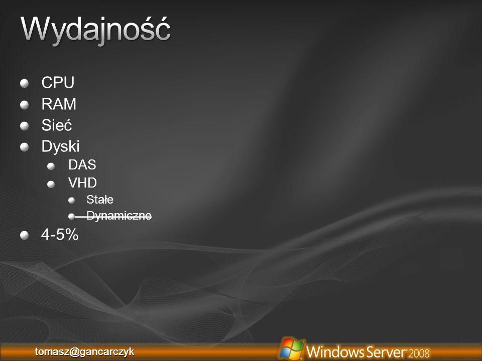 Wydajność CPU RAM Sieć Dyski 4-5% DAS VHD Stałe Dynamiczne