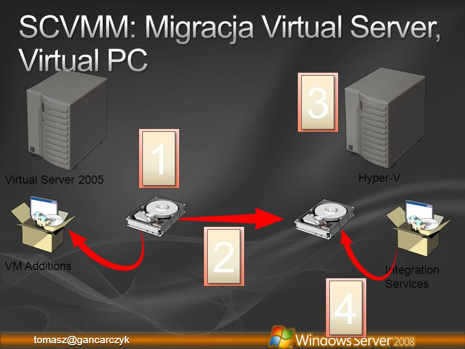 SCVMM: Migracja Virtual Server, Virtual PC