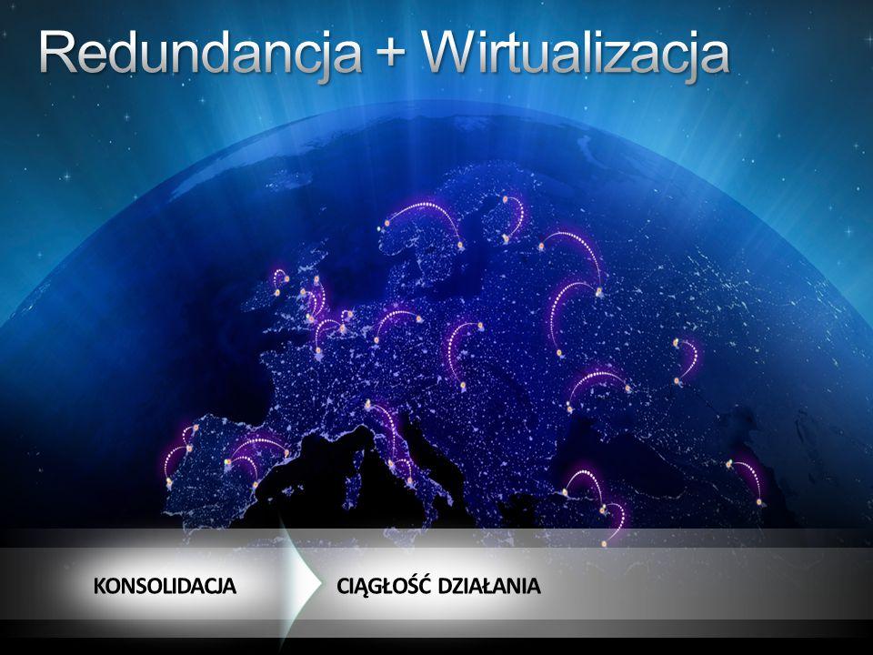 Redundancja + Wirtualizacja