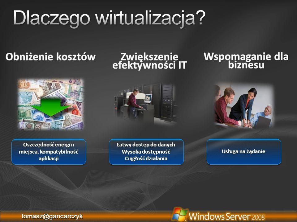 Dlaczego wirtualizacja