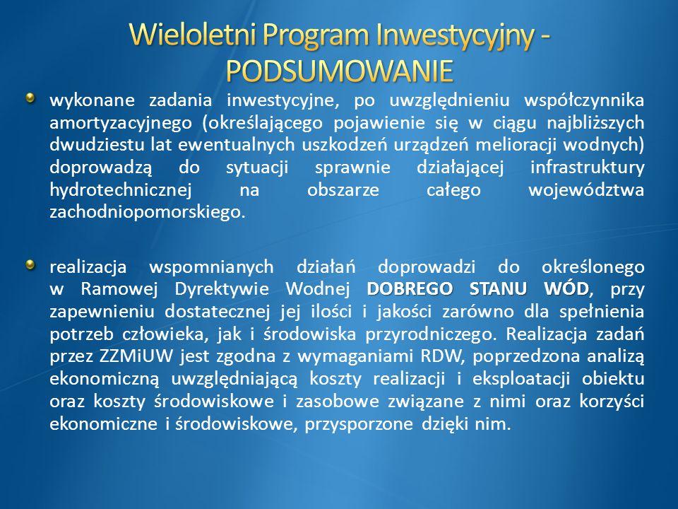 Wieloletni Program Inwestycyjny - PODSUMOWANIE
