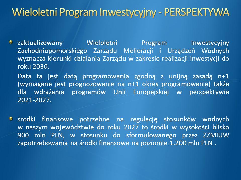 Wieloletni Program Inwestycyjny - PERSPEKTYWA